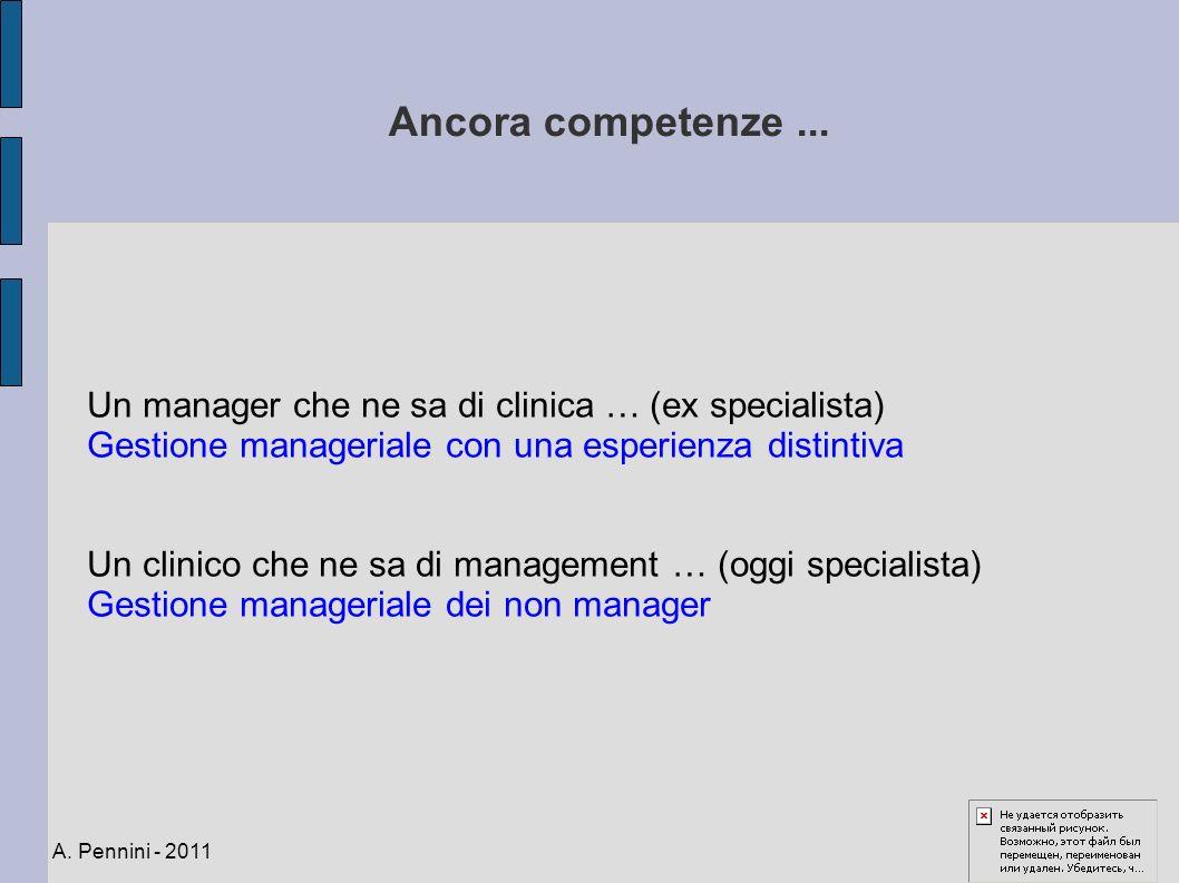 Ancora competenze ... Un manager che ne sa di clinica … (ex specialista) Gestione manageriale con una esperienza distintiva.