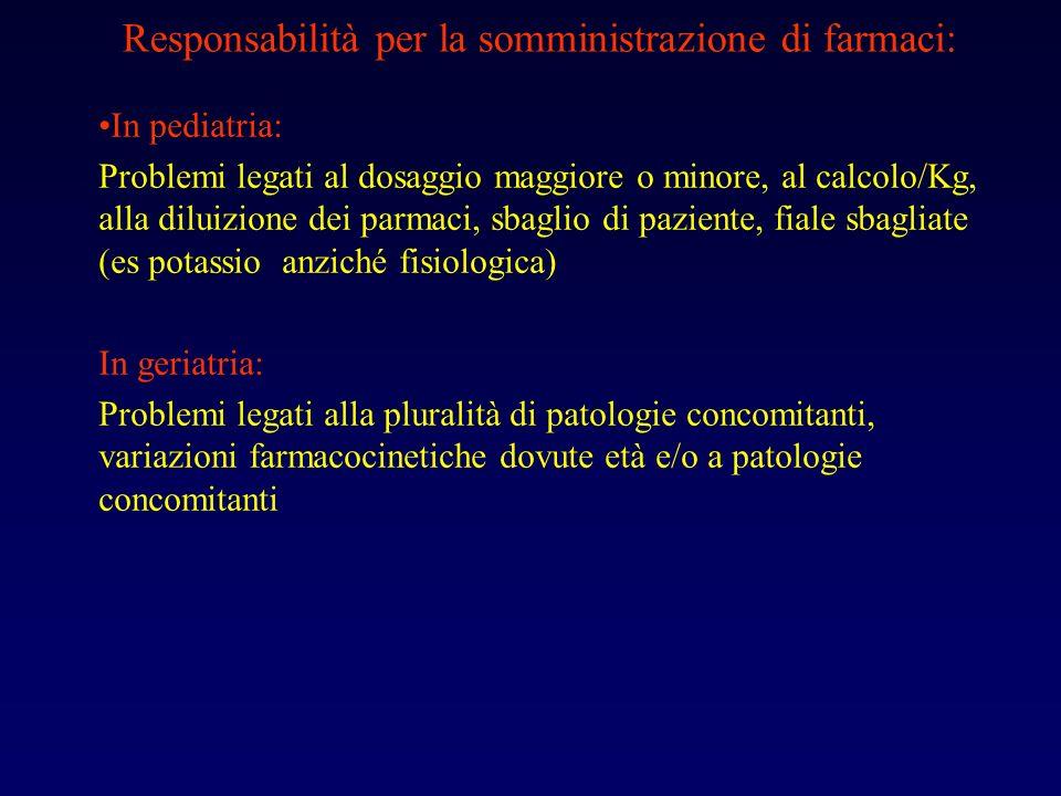 Responsabilità per la somministrazione di farmaci:
