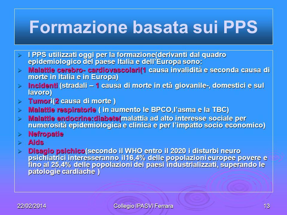 Formazione basata sui PPS