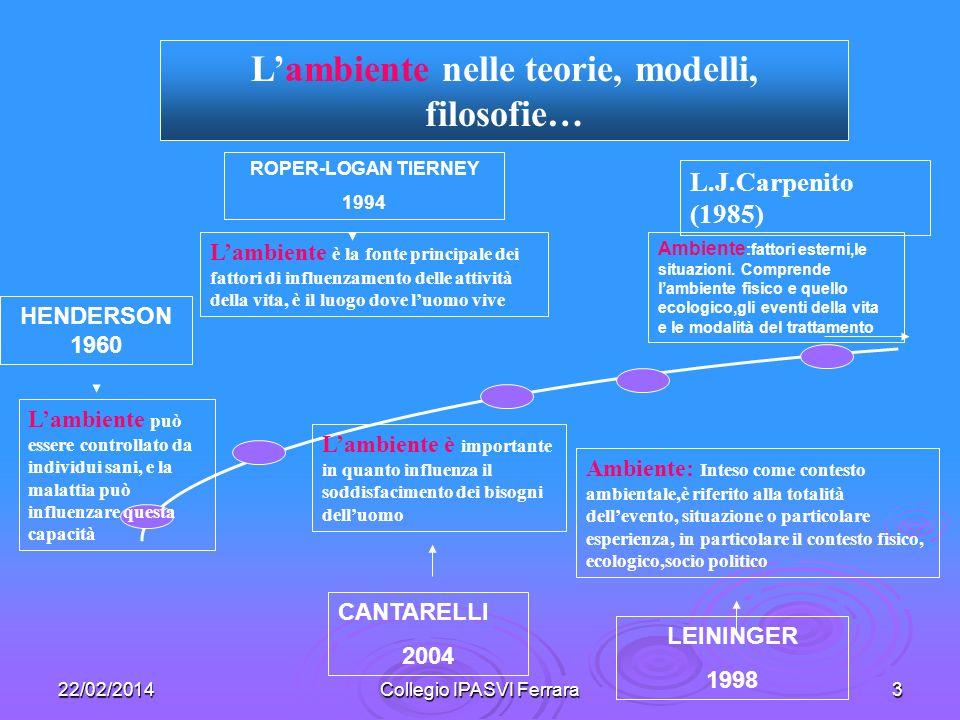 L'ambiente nelle teorie, modelli, filosofie…