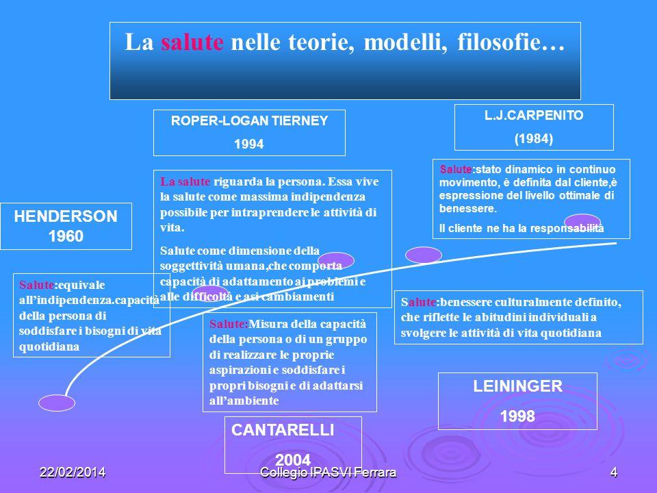 La salute nelle teorie, modelli, filosofie…