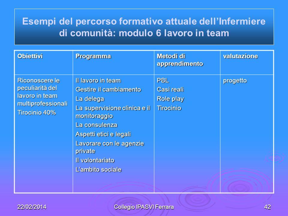 Collegio IPASVI Ferrara