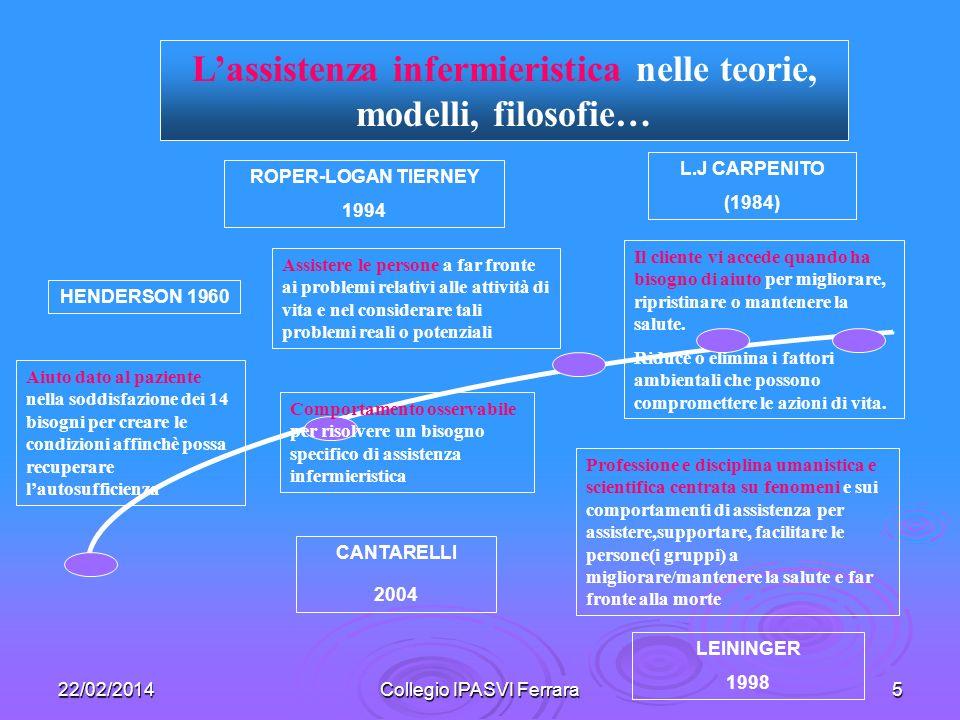 L'assistenza infermieristica nelle teorie, modelli, filosofie…