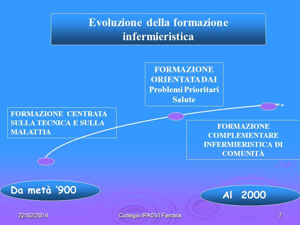 Evoluzione della formazione infermieristica