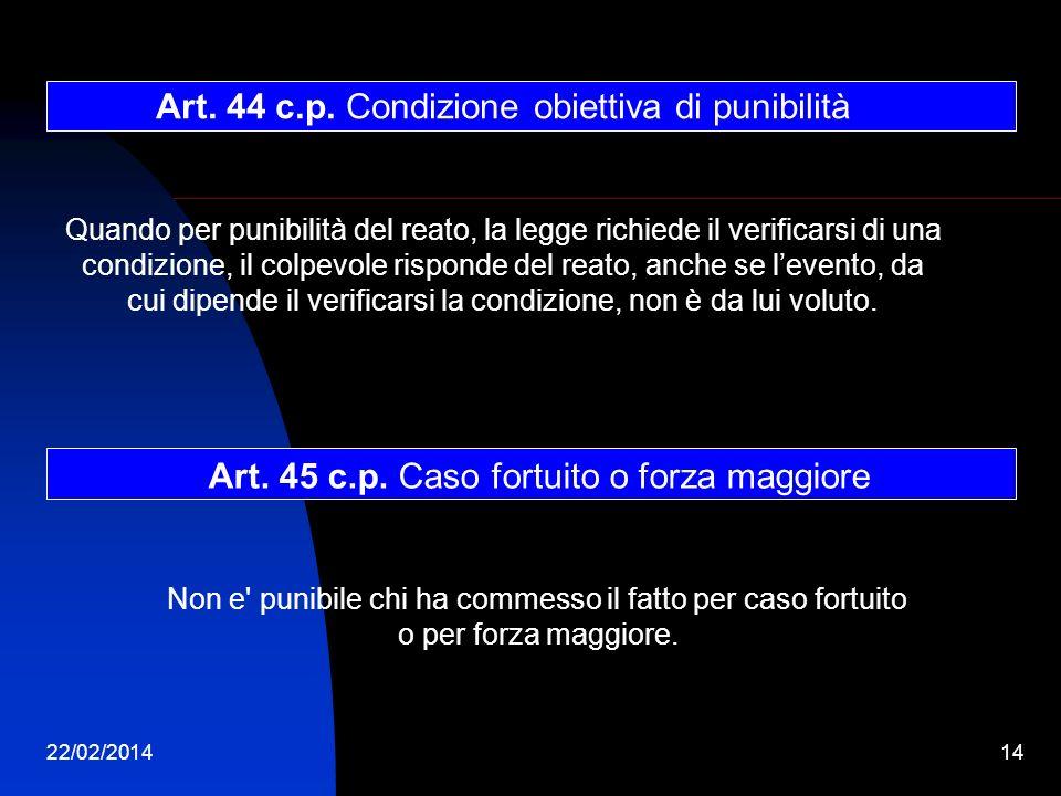 Art. 44 c.p. Condizione obiettiva di punibilità