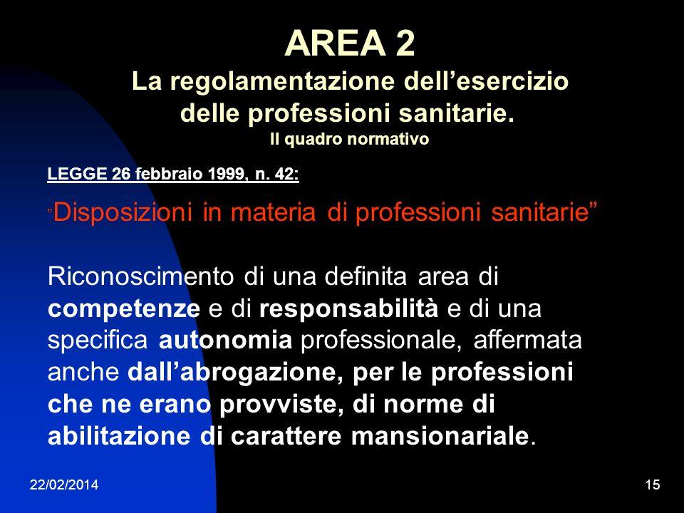 AREA 2 La regolamentazione dell'esercizio