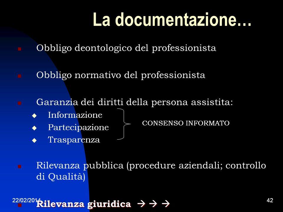 La documentazione… Obbligo deontologico del professionista