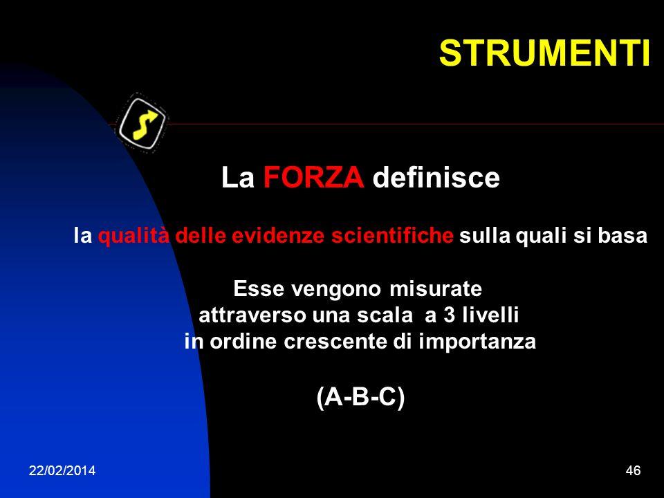 STRUMENTI La FORZA definisce (A-B-C)