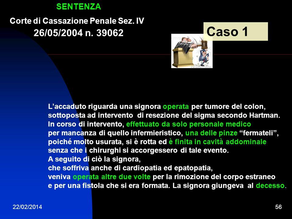 Corte di Cassazione Penale Sez. IV