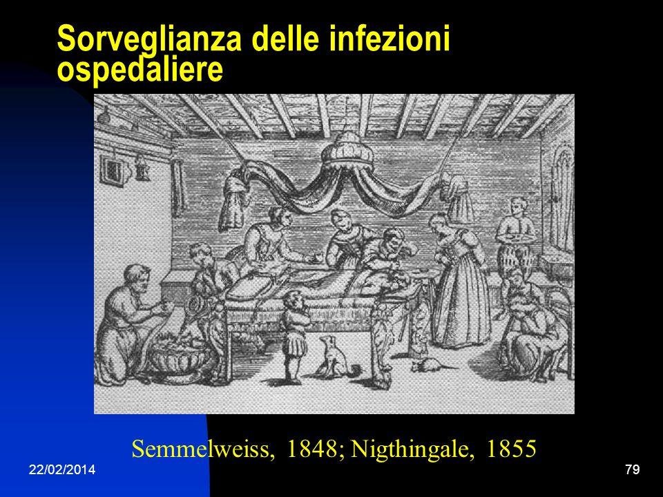 Sorveglianza delle infezioni ospedaliere