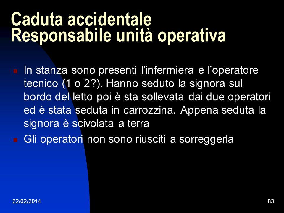 Caduta accidentale Responsabile unità operativa