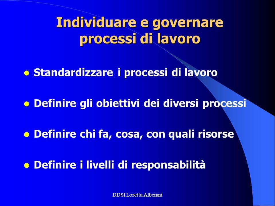 Individuare e governare processi di lavoro