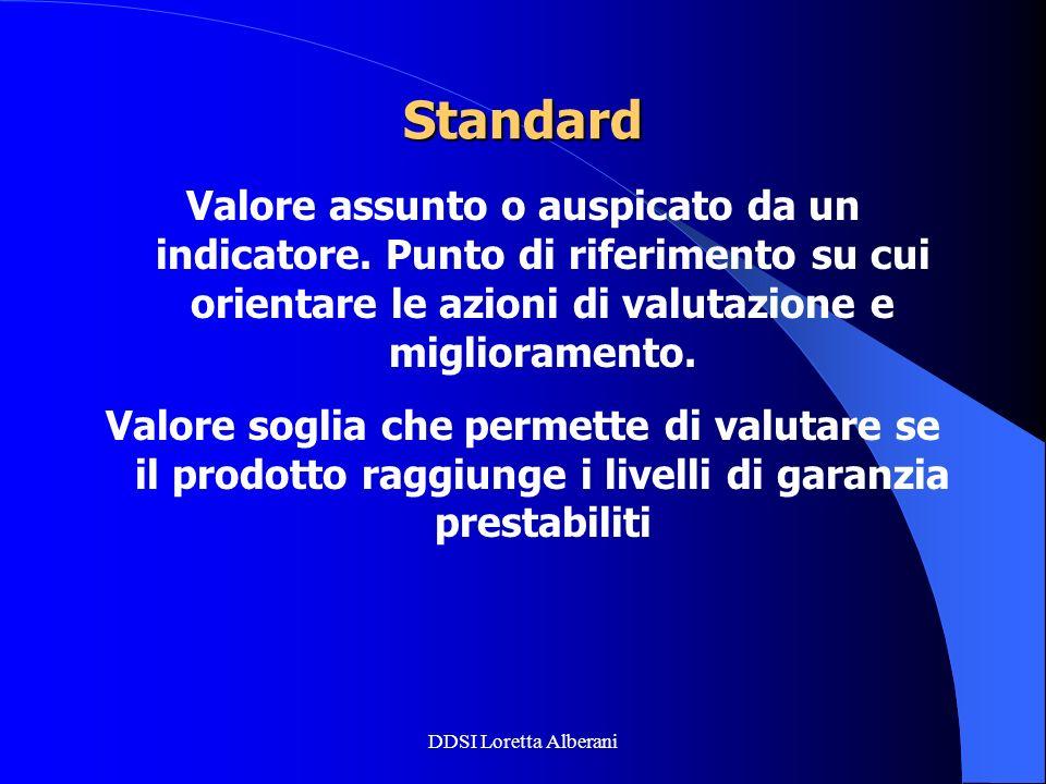 Standard Valore assunto o auspicato da un indicatore. Punto di riferimento su cui orientare le azioni di valutazione e miglioramento.