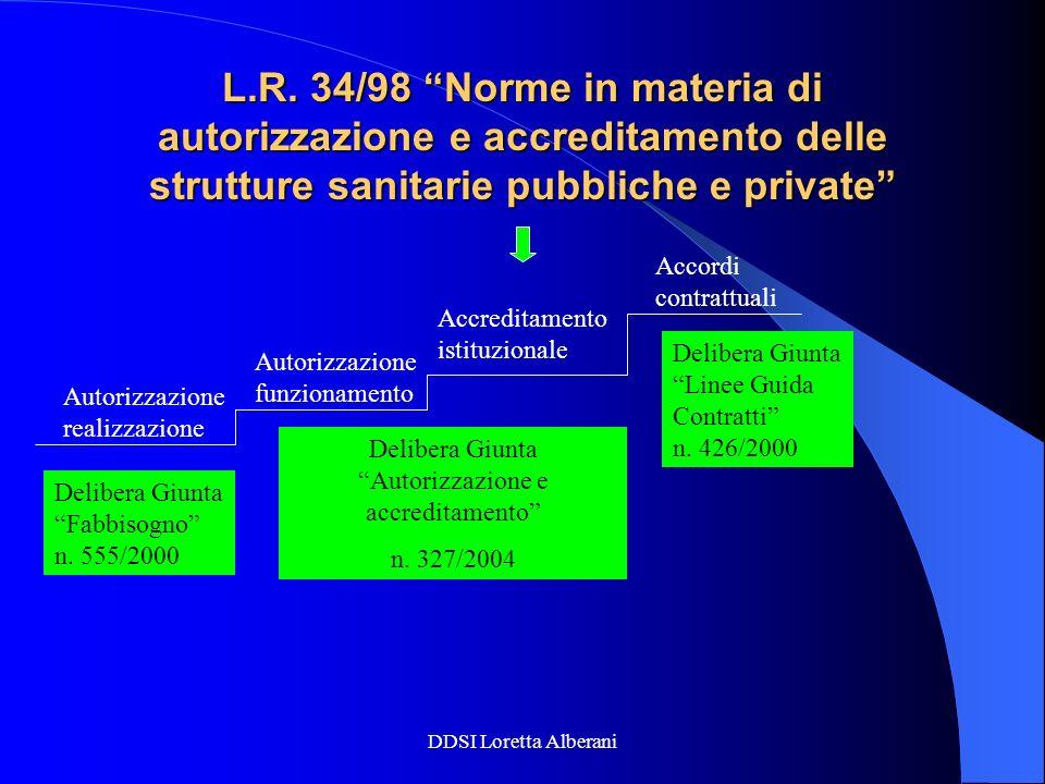Delibera Giunta Autorizzazione e accreditamento