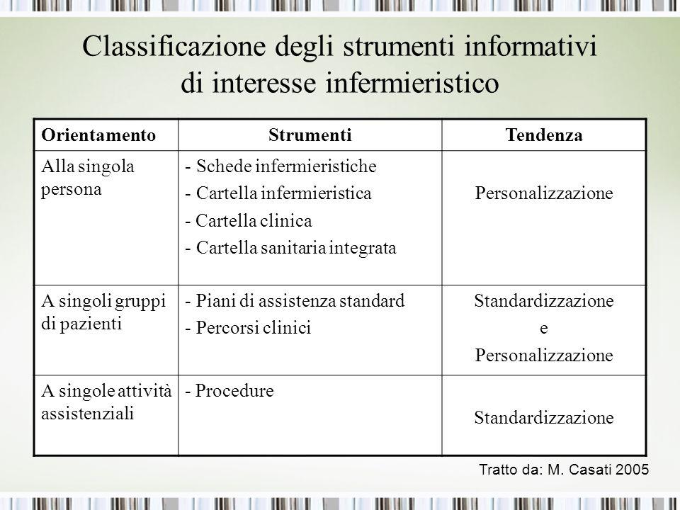 Classificazione degli strumenti informativi di interesse infermieristico