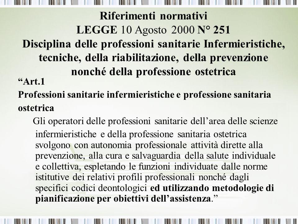 Riferimenti normativi LEGGE 10 Agosto 2000 N° 251 Disciplina delle professioni sanitarie Infermieristiche, tecniche, della riabilitazione, della prevenzione nonché della professione ostetrica