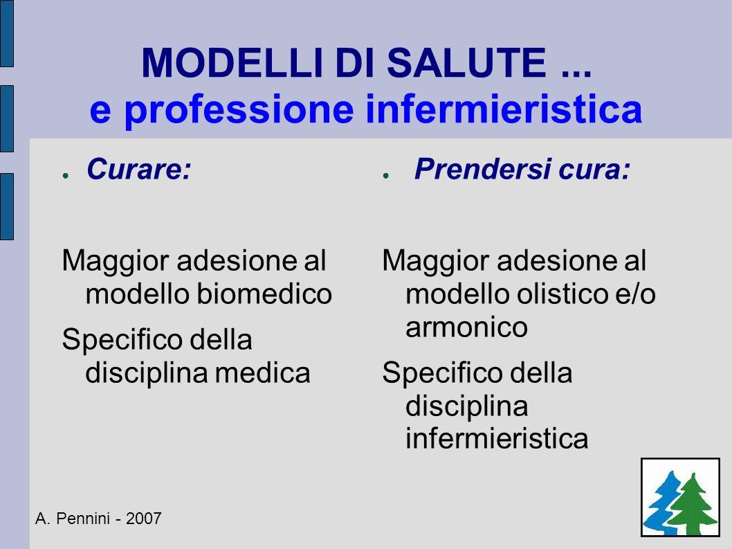 MODELLI DI SALUTE ... e professione infermieristica