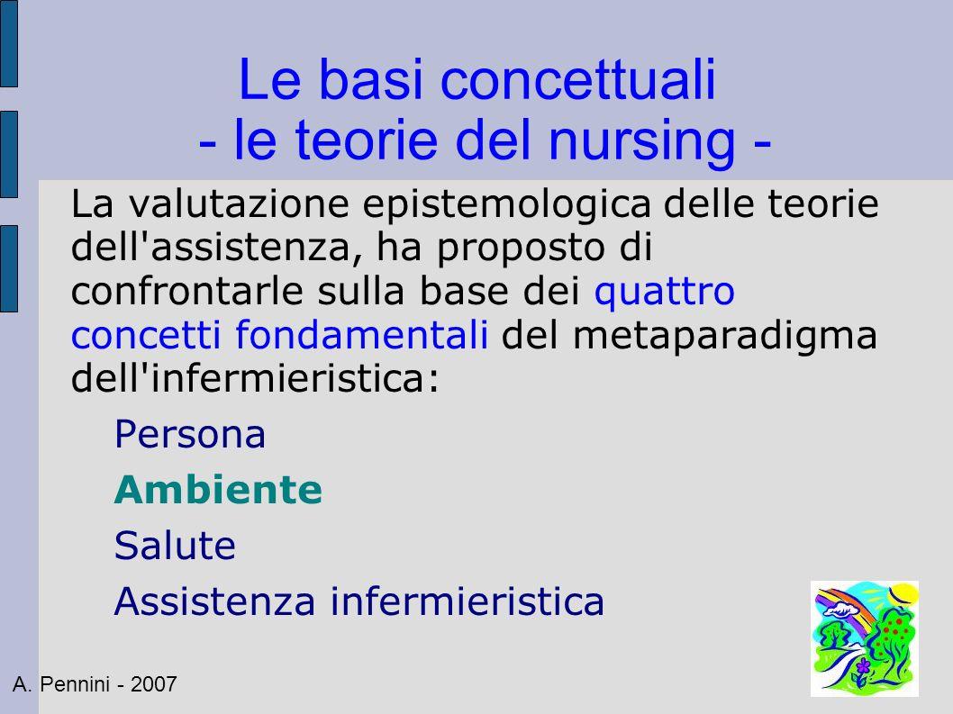 Le basi concettuali - le teorie del nursing -