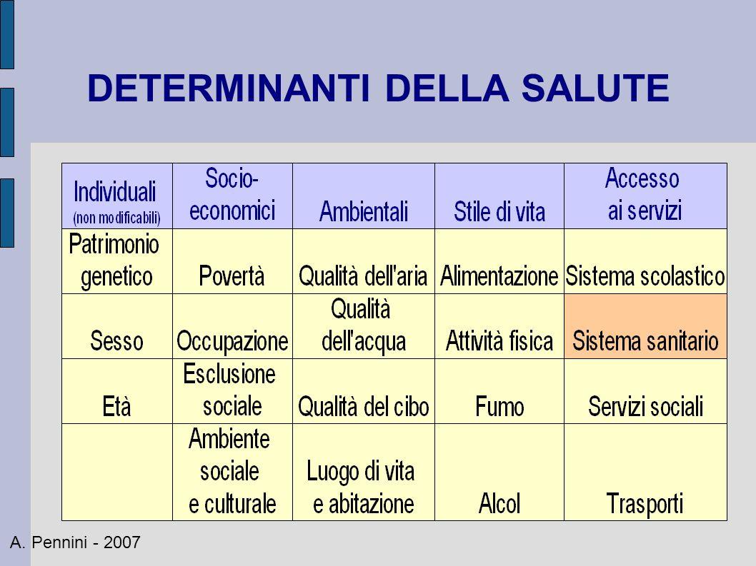 DETERMINANTI DELLA SALUTE