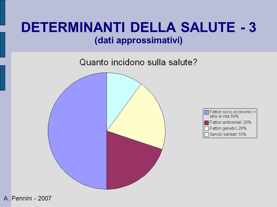 DETERMINANTI DELLA SALUTE - 3 (dati approssimativi)