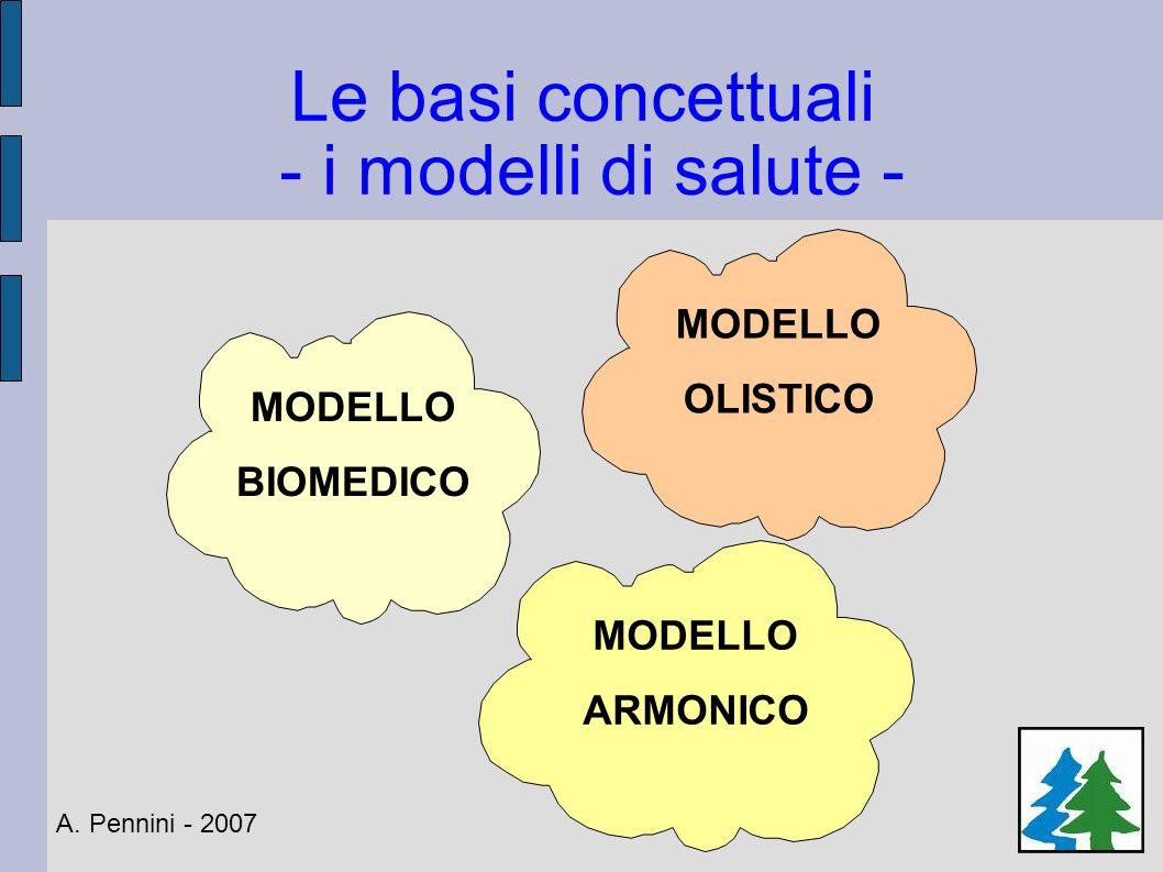 Le basi concettuali - i modelli di salute -