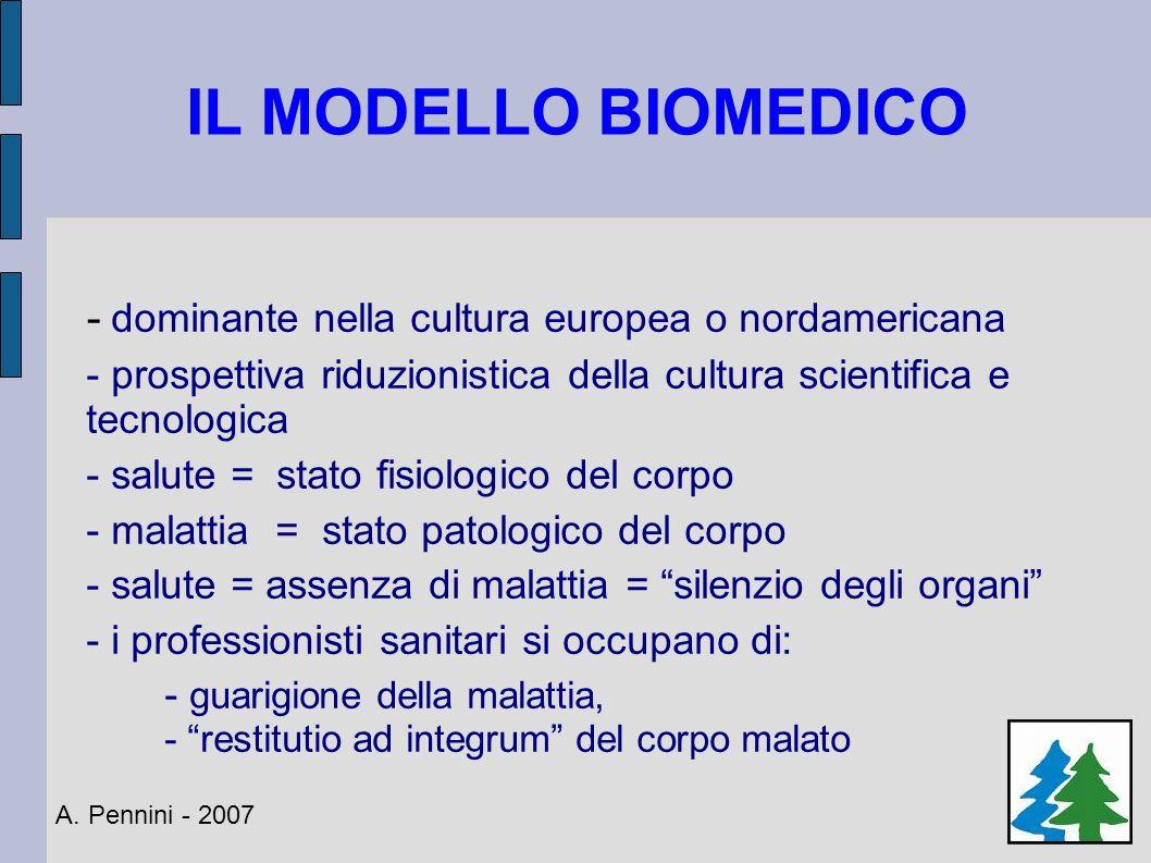 IL MODELLO BIOMEDICO - dominante nella cultura europea o nordamericana
