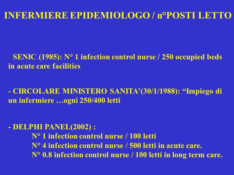 INFERMIERE EPIDEMIOLOGO / n°POSTI LETTO