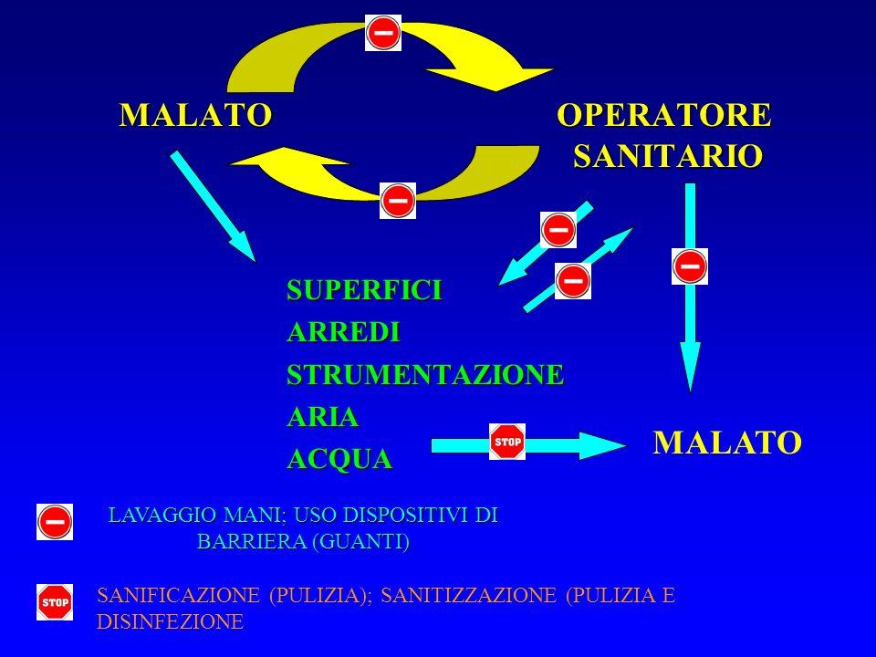MALATO OPERATORE SANITARIO
