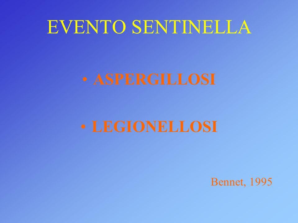 EVENTO SENTINELLA ASPERGILLOSI LEGIONELLOSI Bennet, 1995