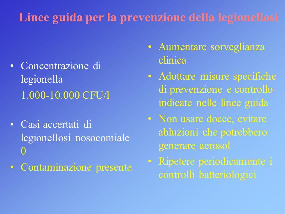 Linee guida per la prevenzione della legionellosi