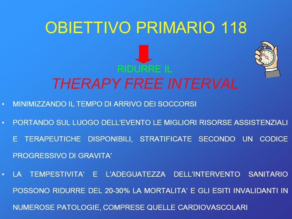 OBIETTIVO PRIMARIO 118 THERAPY FREE INTERVAL RIDURRE IL