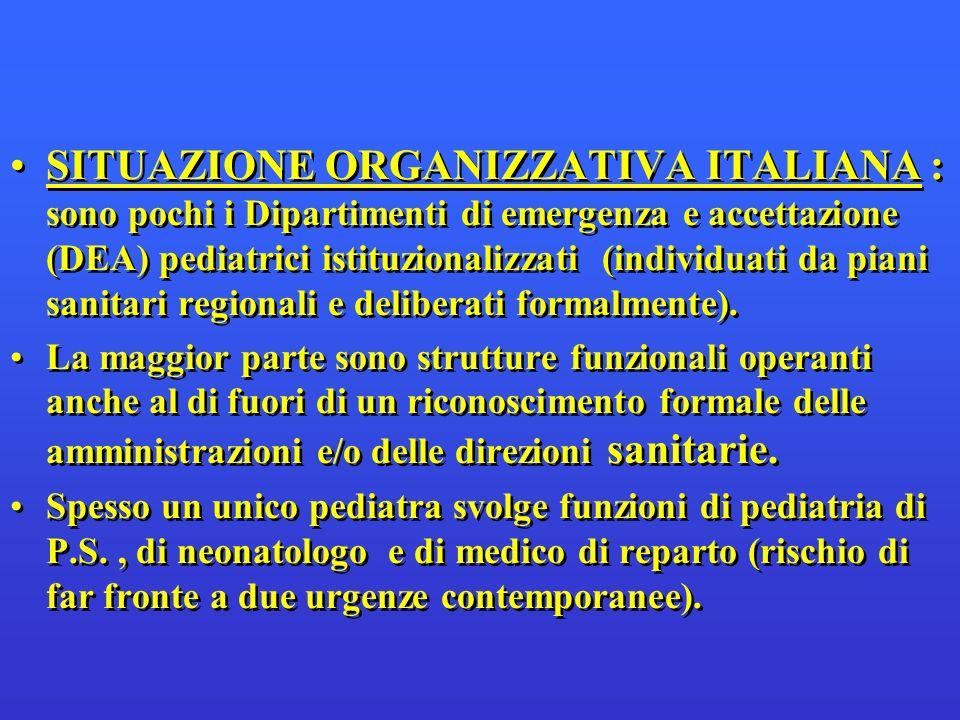 SITUAZIONE ORGANIZZATIVA ITALIANA : sono pochi i Dipartimenti di emergenza e accettazione (DEA) pediatrici istituzionalizzati (individuati da piani sanitari regionali e deliberati formalmente).