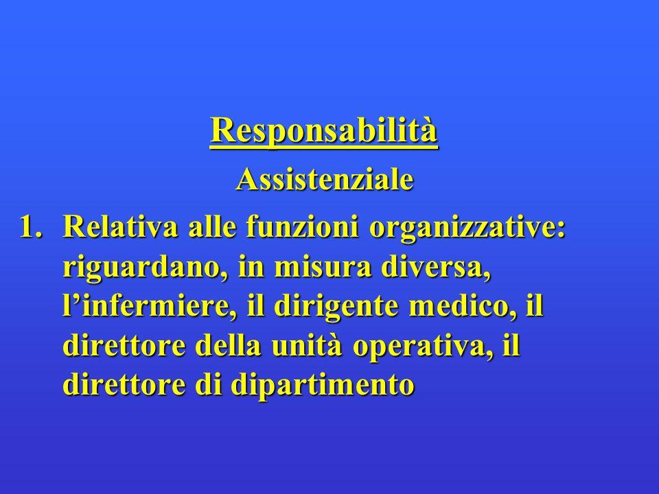 Responsabilità Assistenziale
