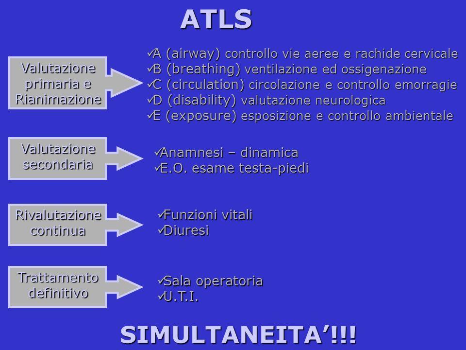 ATLS A (airway) controllo vie aeree e rachide cervicale. B (breathing) ventilazione ed ossigenazione.