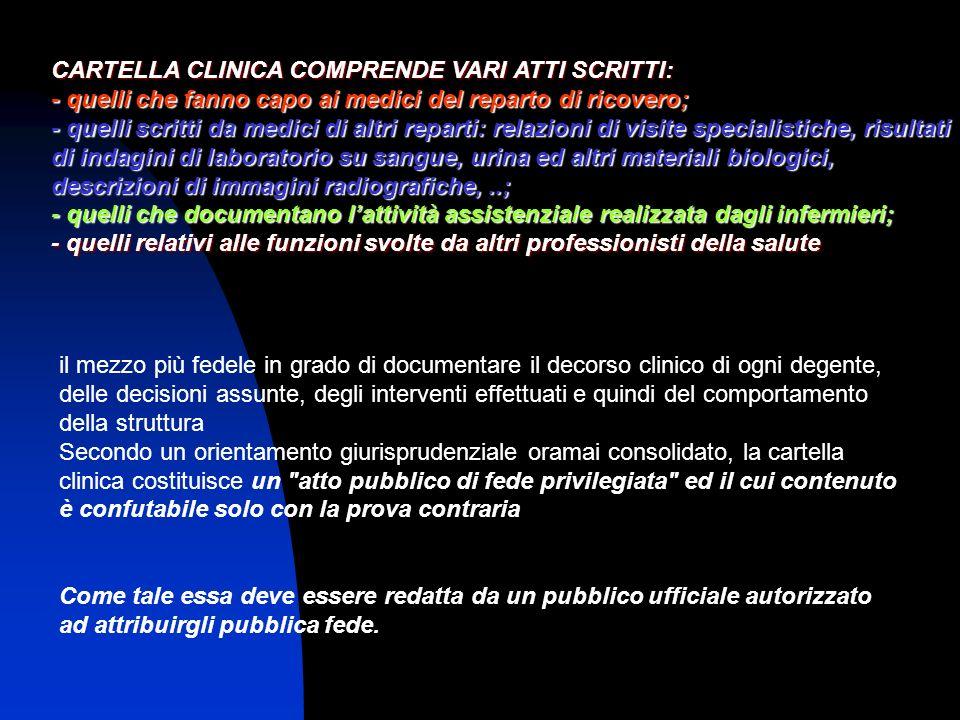 CARTELLA CLINICA COMPRENDE VARI ATTI SCRITTI: