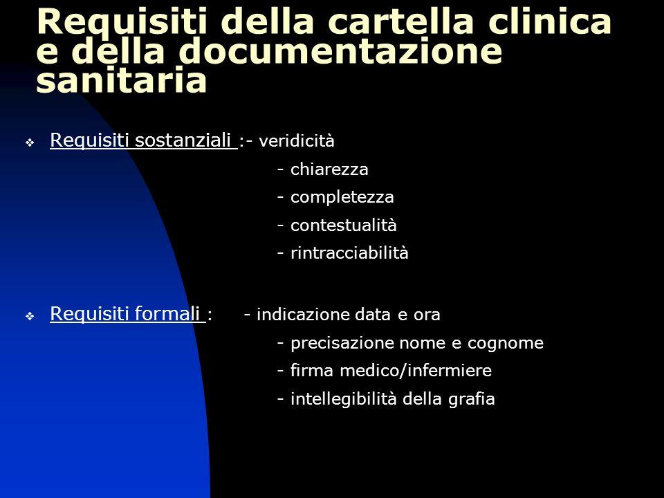 Requisiti della cartella clinica e della documentazione sanitaria