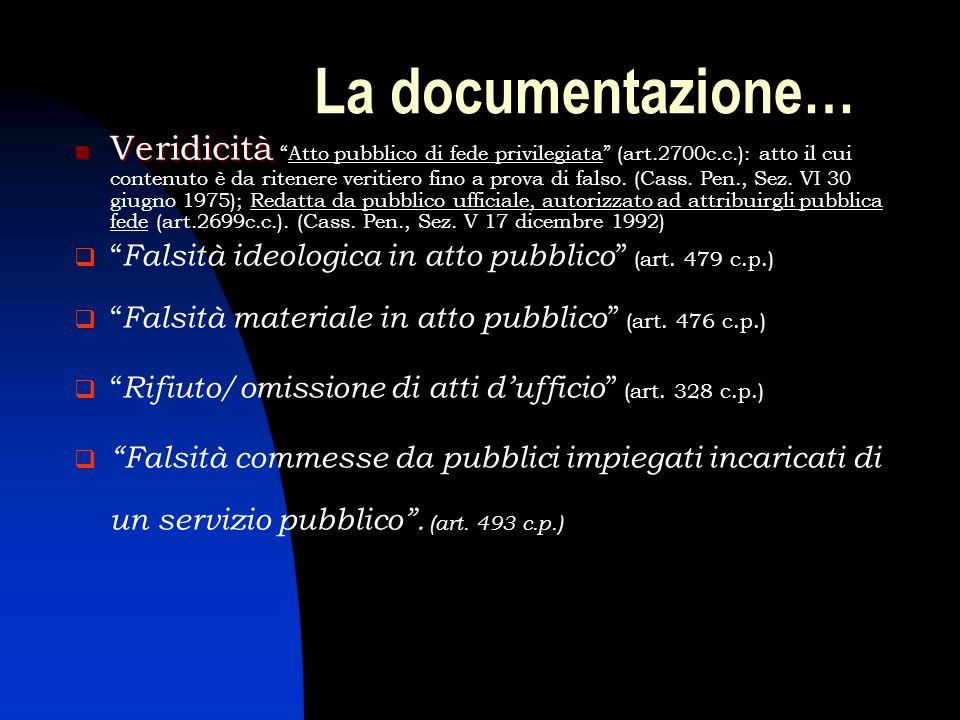 La documentazione…