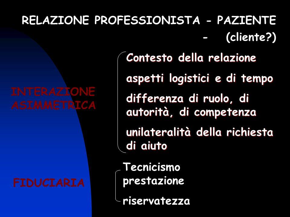 RELAZIONE PROFESSIONISTA - PAZIENTE