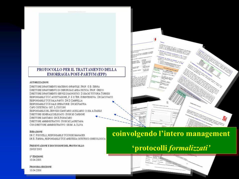 coinvolgendo l'intero management 'protocolli formalizzati'