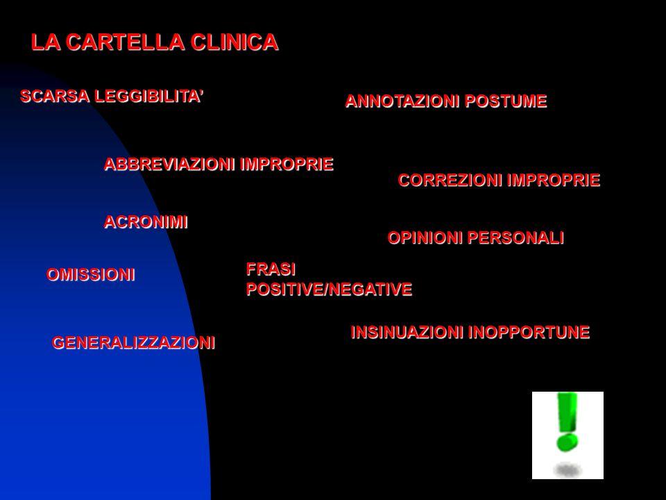 LA CARTELLA CLINICA SCARSA LEGGIBILITA' ANNOTAZIONI POSTUME