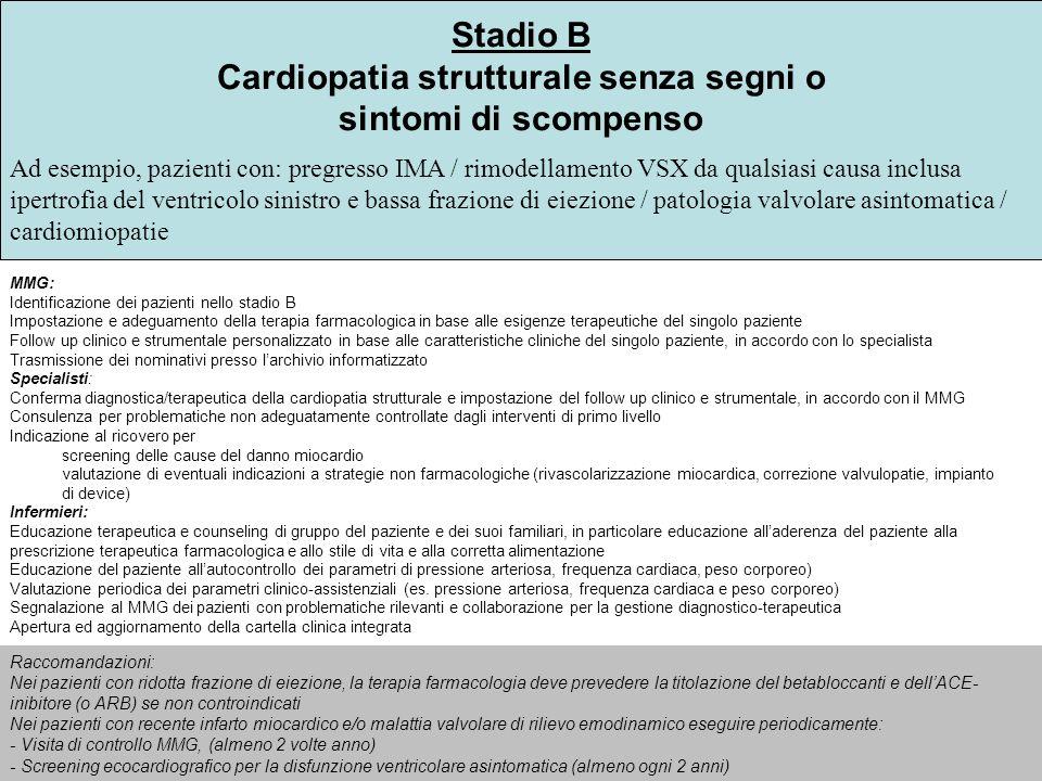 Stadio B Cardiopatia strutturale senza segni o sintomi di scompenso