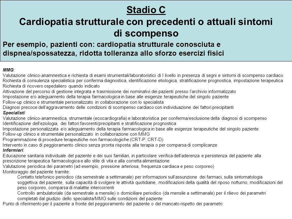 Stadio C Cardiopatia strutturale con precedenti o attuali sintomi di scompenso
