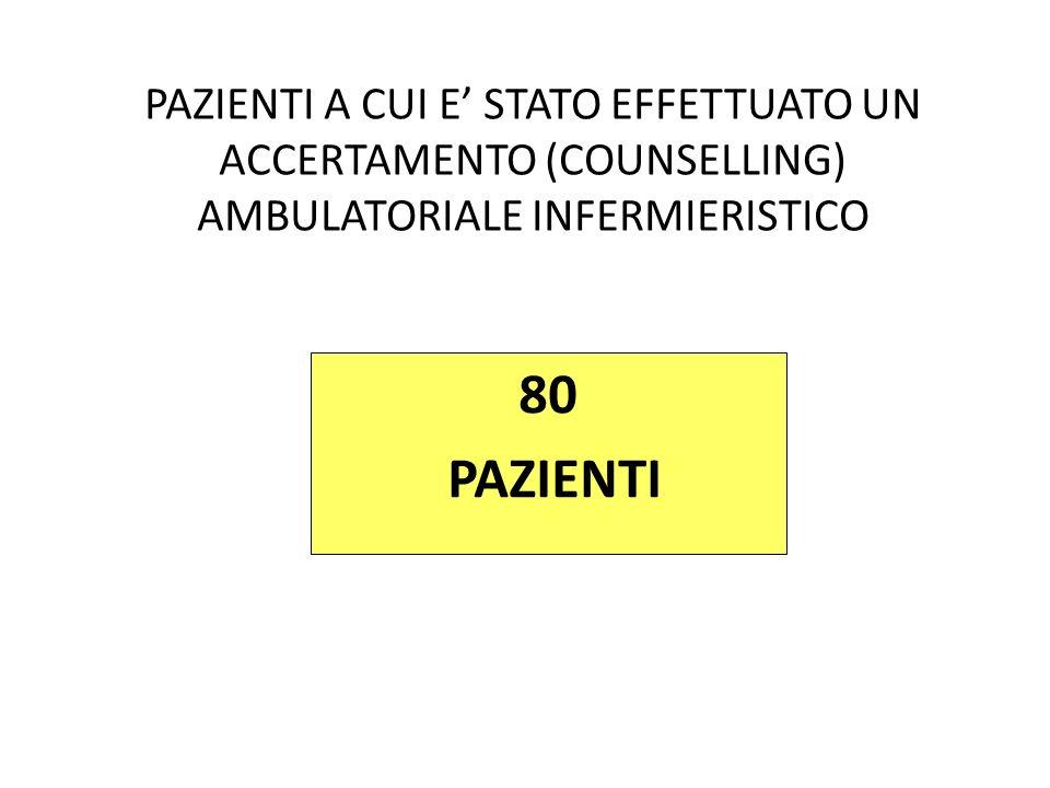 PAZIENTI A CUI E' STATO EFFETTUATO UN ACCERTAMENTO (COUNSELLING) AMBULATORIALE INFERMIERISTICO