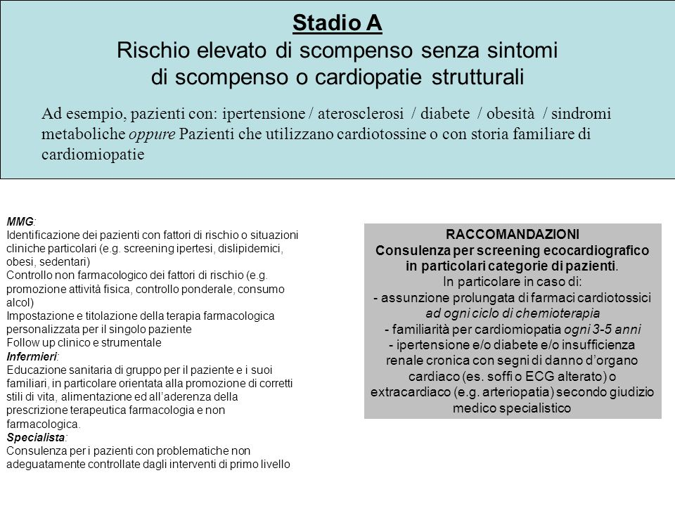 Stadio A Rischio elevato di scompenso senza sintomi di scompenso o cardiopatie strutturali