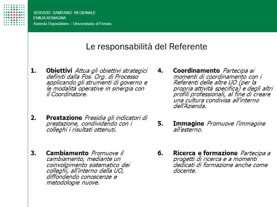 Le responsabilità del Referente