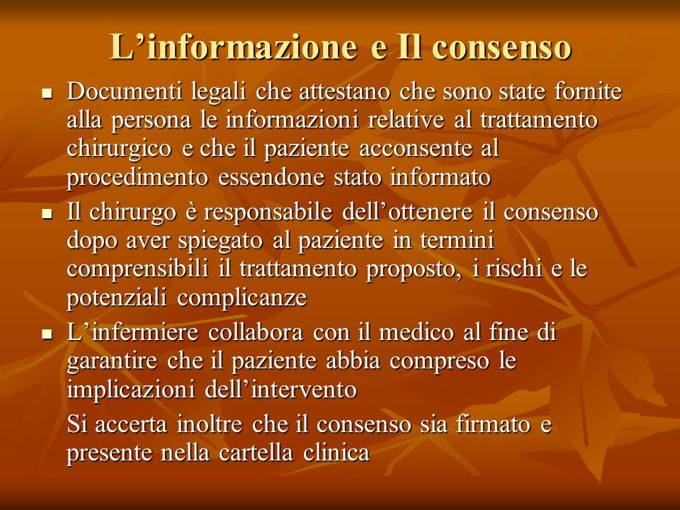 L'informazione e Il consenso