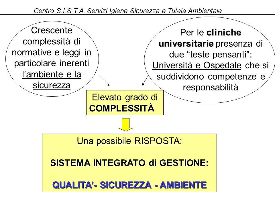SISTEMA INTEGRATO di GESTIONE: QUALITA'- SICUREZZA - AMBIENTE