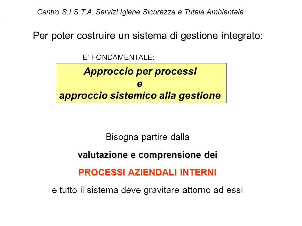 Approccio per processi valutazione e comprensione dei