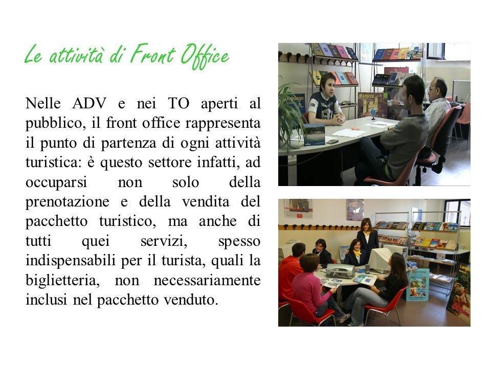 Le attività di Front Office