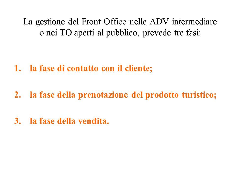 La gestione del Front Office nelle ADV intermediare o nei TO aperti al pubblico, prevede tre fasi: